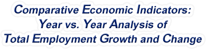 Virginia - Year vs. Year Analysis of Total Employment Growth and Change, 1969-2016