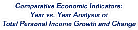 Virginia - Year vs. Year Analysis of Total Personal Income Growth and Change, 1969-2017