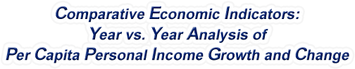 Virginia - Year vs. Year Analysis of Per Capita Personal Income Growth and Change, 1969-2016
