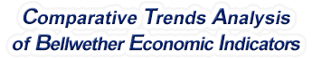 Virginia - Comparative Trends Analysis of Bellwether Economic Indicators, 1969-2016