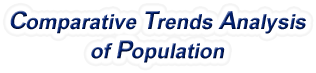 Virginia - Comparative Trends Analysis of Population, 1969-2017