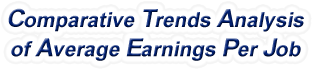 Virginia - Comparative Trends Analysis of Average Earnings Per Job, 1969-2019