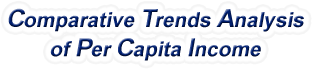 Virginia - Comparative Trends Analysis of Per Capita Personal Income, 1969-2017