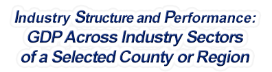 Virginia - Gross Domestic Product Across Industry Sectors of a Selected County or Region