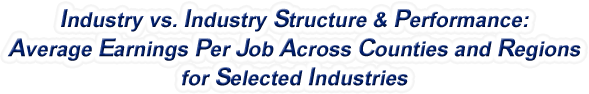 Virginia - Industry vs. Industry Structure & Performance: Employment Across Counties and Regions for Selected Industries
