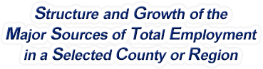 Virginia Structure & Growth of the Major Sources of Total Employment in a Selected County or Region